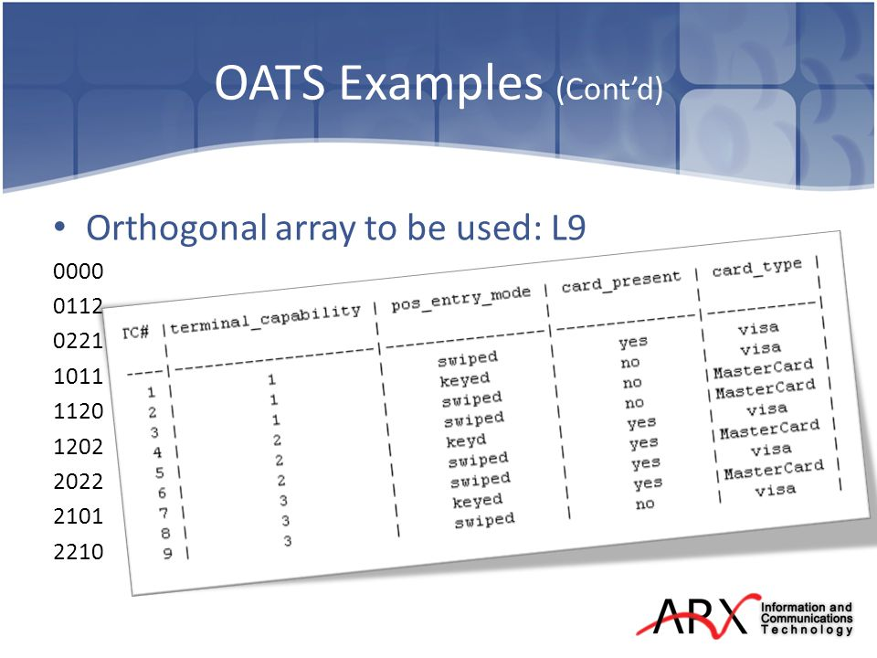 OATS Examples (Contd) Orthogonal array to be used: L9 0000 0112 0221 1011 1120 1202 2022 2101 2210