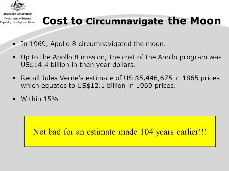 Cost to Circumnavigate the Moon In 1969, Apollo 8 circumnavigated the moon.