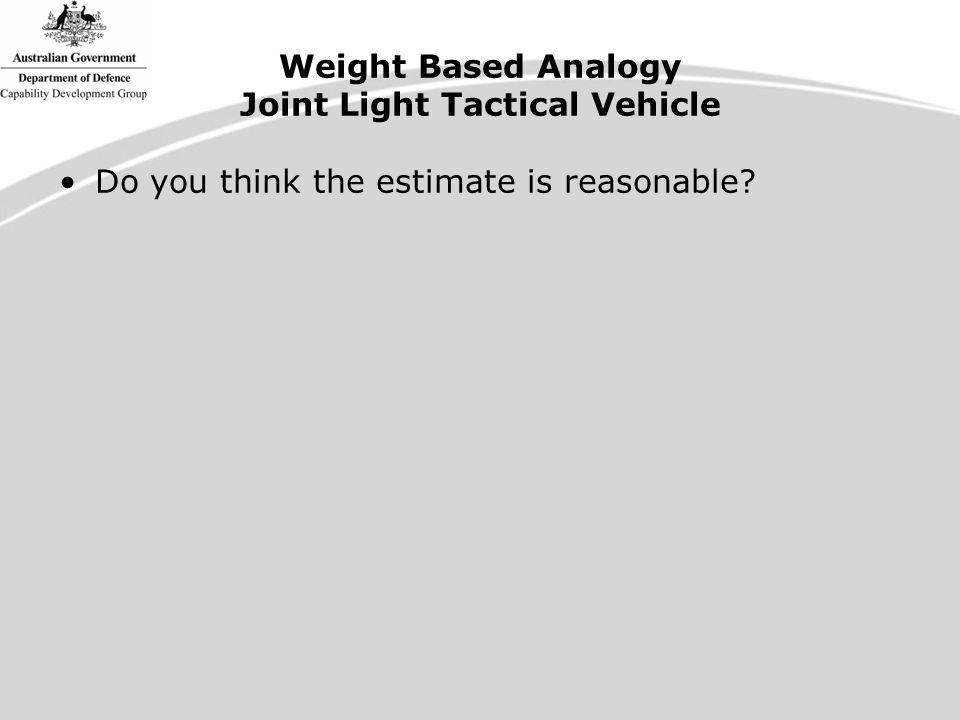 Weight Based Analogy Joint Light Tactical Vehicle Do you think the estimate is reasonable?