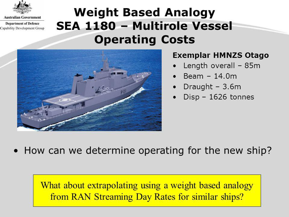Weight Based Analogy SEA 1180 – Multirole Vessel Operating Costs Exemplar HMNZS Otago Length overall – 85m Beam – 14.0m Draught – 3.6m Disp – 1626 tonnes How can we determine operating for the new ship.