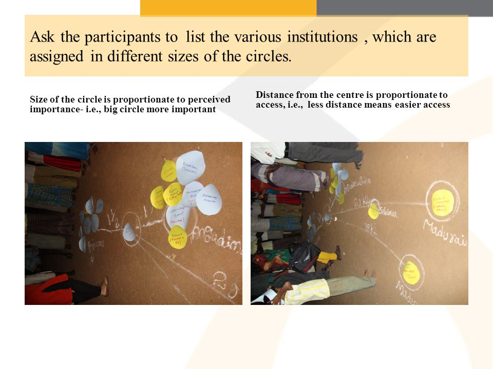 Ask the participants to list the various institutions, which are assigned in different sizes of the circles.