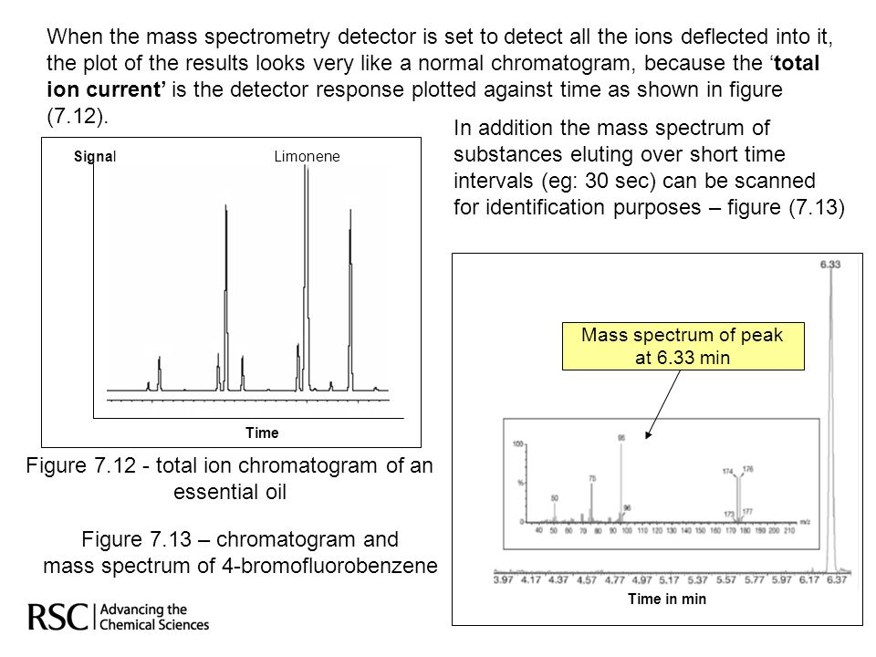 26 When the mass spectrometry detector is set to detect all the ions deflected into it, the plot of the results looks very like a normal chromatogram,