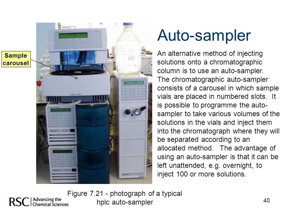 40 Auto-sampler An alternative method of injecting solutions onto a chromatographic column is to use an auto-sampler. The chromatographic auto-sampler
