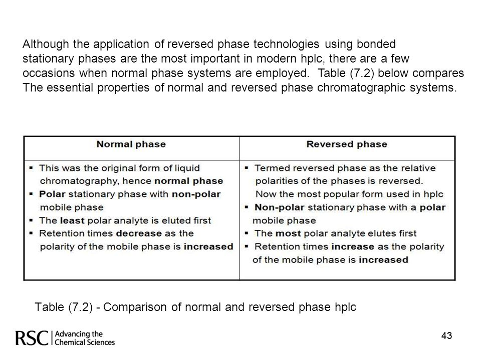 43 Table (7.2) - Comparison of normal and reversed phase hplc Although the application of reversed phase technologies using bonded stationary phases a