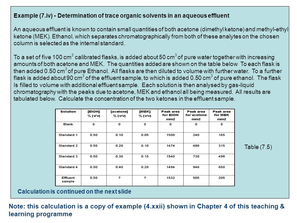 Example (7.iv) - Determination of trace organic solvents in an aqueous effluent An aqueous effluent is known to contain small quantities of both aceto