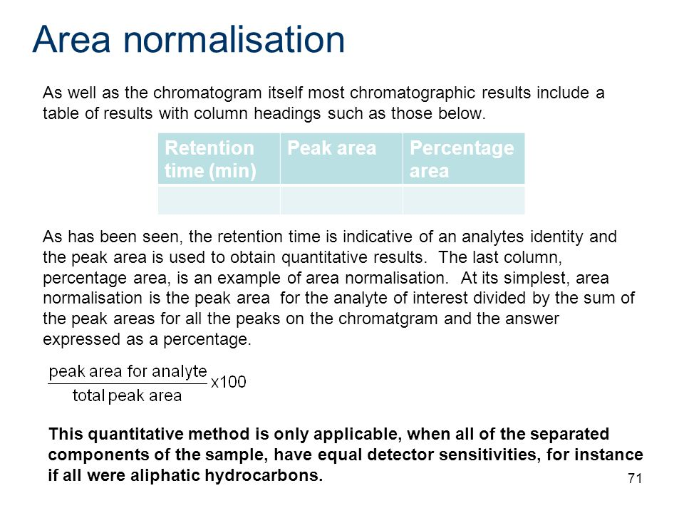 71 Area normalisation As well as the chromatogram itself most chromatographic results include a table of results with column headings such as those be