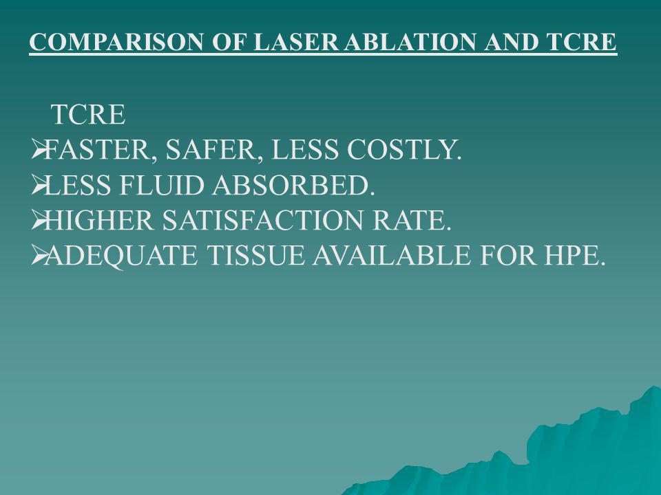 COMPARISON OF LASER ABLATION AND TCRE TCRE FASTER, SAFER, LESS COSTLY. LESS FLUID ABSORBED. HIGHER SATISFACTION RATE. ADEQUATE TISSUE AVAILABLE FOR HP
