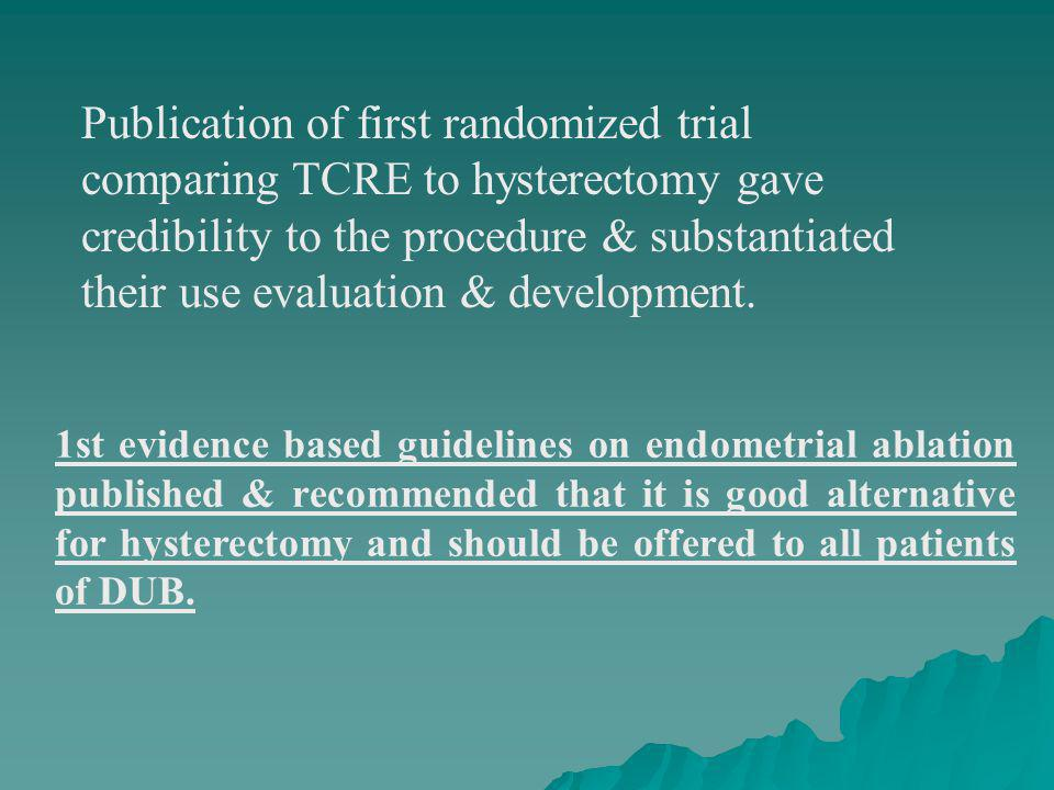 Publication of first randomized trial comparing TCRE to hysterectomy gave credibility to the procedure & substantiated their use evaluation & developm