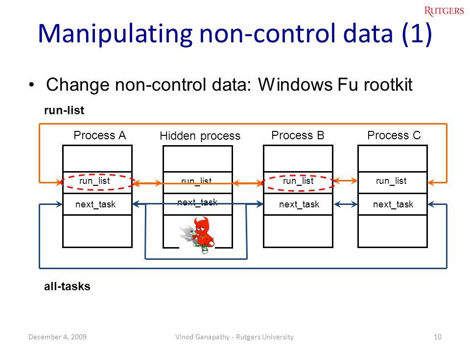 Manipulating non-control data (1) run_list next_task run_list next_task run_list next_task run_list next_task all-tasks run-list Hidden process Change