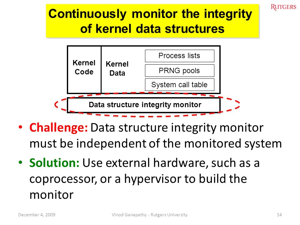 Challenge: Data structure integrity monitor must be independent of the monitored system Solution: Use external hardware, such as a coprocessor, or a hypervisor to build the monitor System call table PRNG pools Process lists 14December 4, 2009Vinod Ganapathy - Rutgers University Continuously monitor the integrity of kernel data structures Continuously monitor the integrity of kernel data structures Kernel Code Kernel Data Data structure integrity monitor