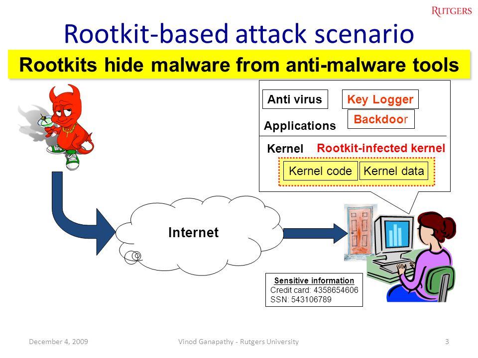 Rootkit-based attack scenario Sensitive information Credit card: 4358654606 SSN: 543106789 Internet Kernel Applications Anti virusKey Logger Backdoor