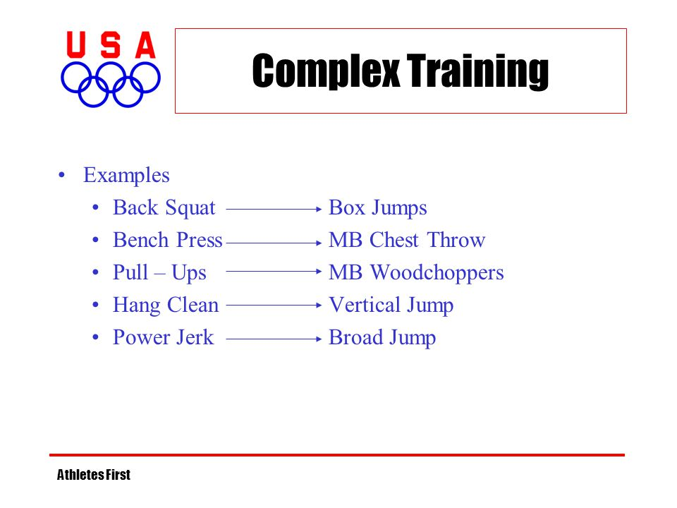 Athletes First Complex Training Examples Back Squat Box Jumps Bench PressMB Chest Throw Pull – UpsMB Woodchoppers Hang CleanVertical Jump Power JerkBr