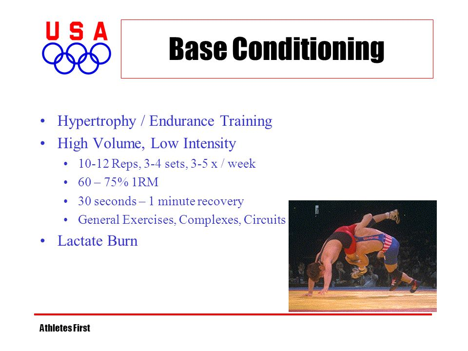 Athletes First Base Conditioning Hypertrophy / Endurance Training High Volume, Low Intensity 10-12 Reps, 3-4 sets, 3-5 x / week 60 – 75% 1RM 30 second