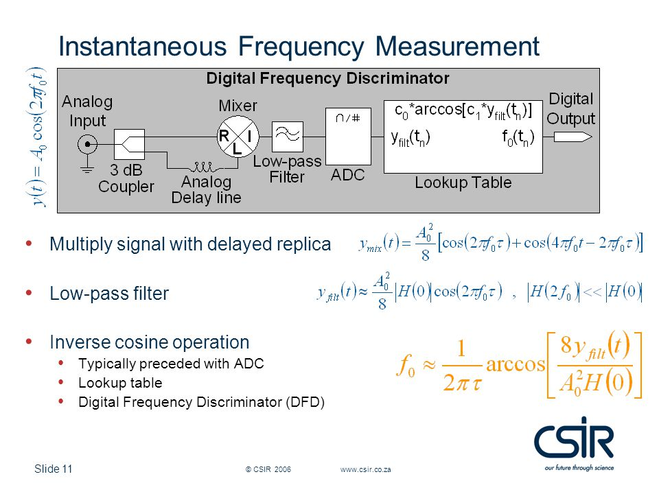Slide 11 © CSIR 2006 www.csir.co.za Instantaneous Frequency Measurement Multiply signal with delayed replica Low-pass filter Inverse cosine operation