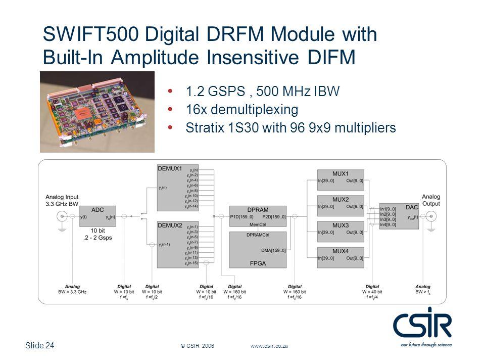 Slide 24 © CSIR 2006 www.csir.co.za SWIFT500 Digital DRFM Module with Built-In Amplitude Insensitive DIFM 1.2 GSPS, 500 MHz IBW 16x demultiplexing Str