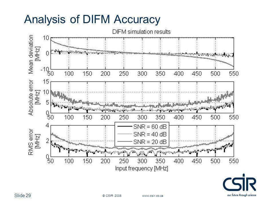 Slide 29 © CSIR 2006 www.csir.co.za Analysis of DIFM Accuracy