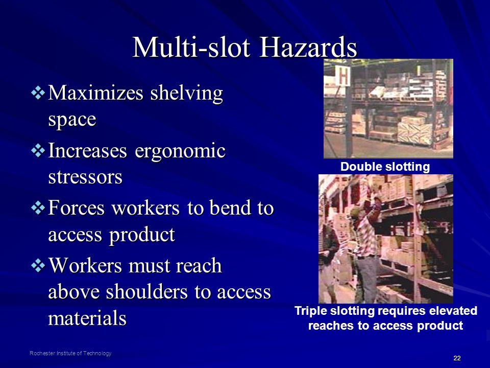 22 Rochester Institute of Technology Multi-slot Hazards Maximizes shelving space Maximizes shelving space Increases ergonomic stressors Increases ergo