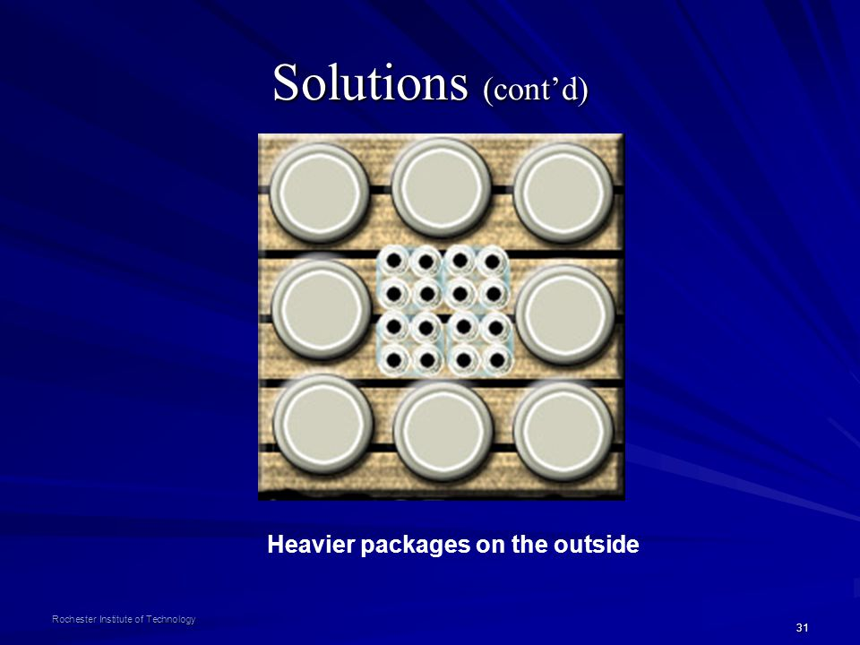 31 Rochester Institute of Technology Solutions (contd) Heavier packages on the outside
