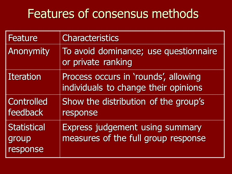Features of consensus methods FeatureCharacteristics Anonymity To avoid dominance; use questionnaire or private ranking Iteration Process occurs in rounds, allowing individuals to change their opinions Controlled feedback Show the distribution of the groups response Statistical group response Express judgement using summary measures of the full group response