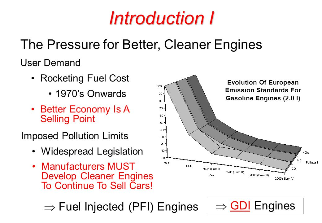 Introduction I The Pressure for Better, Cleaner Engines GDI Engines User Demand Rocketing Fuel Cost 1970s Onwards Better Economy Is A Selling Point Manufacturers MUST Develop Cleaner Engines To Continue To Sell Cars.