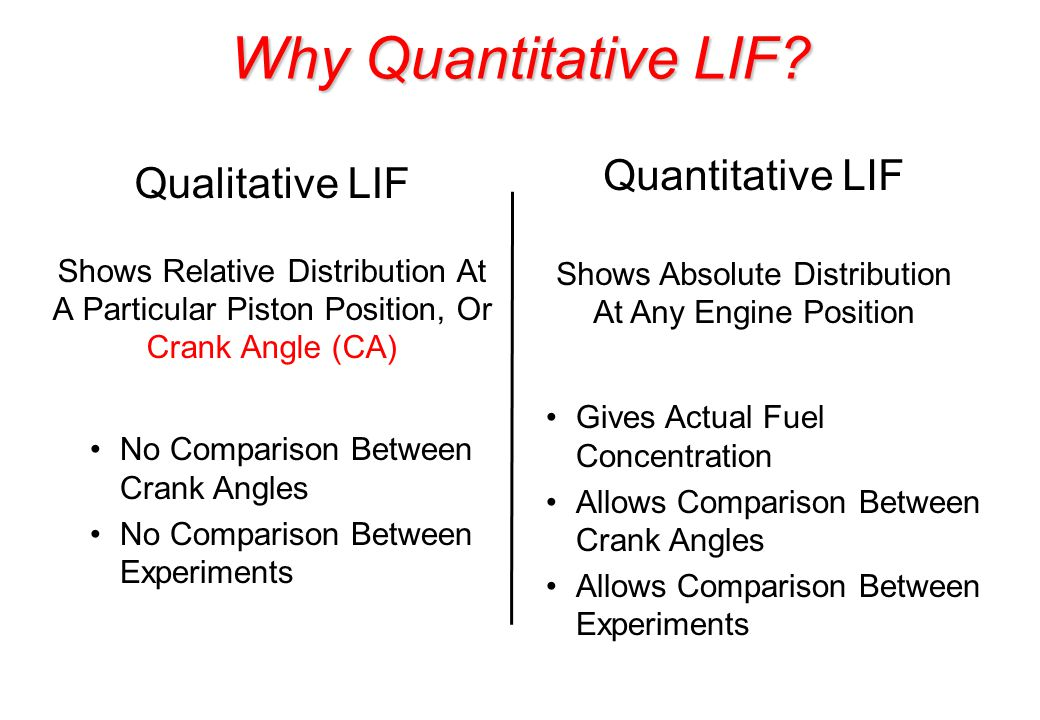 Why Quantitative LIF.
