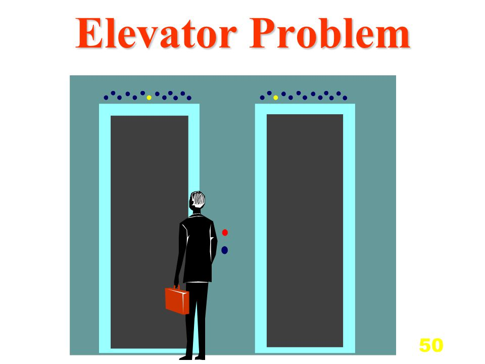 50 Elevator Problem