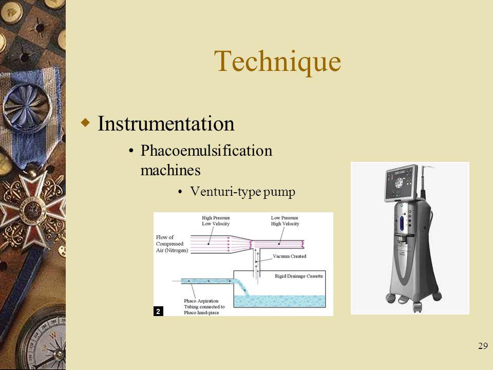 Technique Instrumentation Phacoemulsification machines Venturi-type pump 29