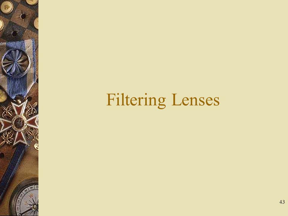 Filtering Lenses 43