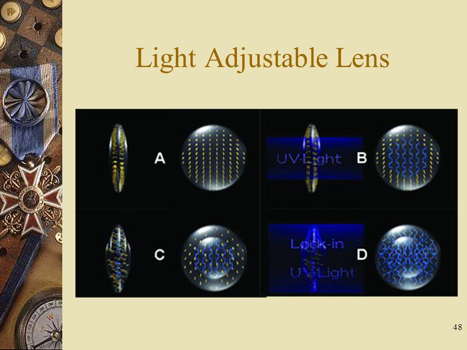 Light Adjustable Lens 48