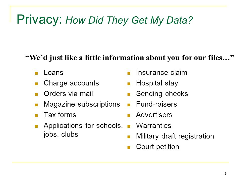 40 Privacy Where is my data. How is it used. Who sees it.