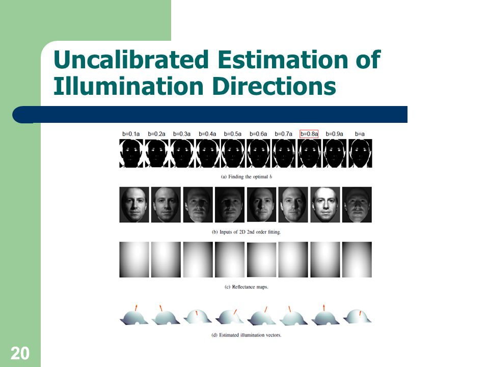 20 Uncalibrated Estimation of Illumination Directions