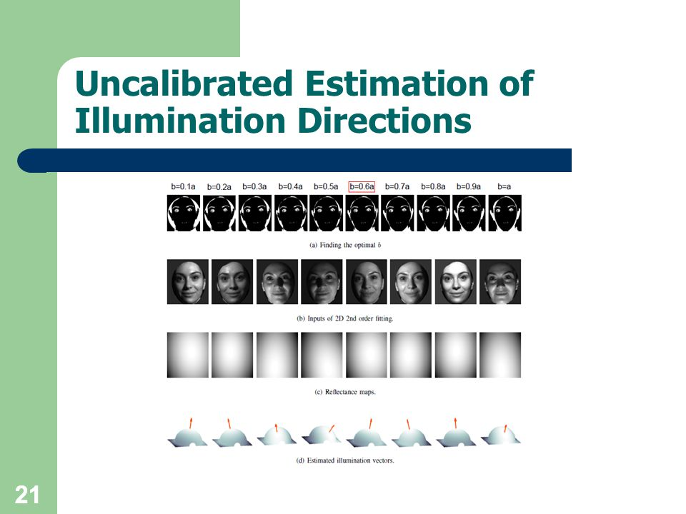 21 Uncalibrated Estimation of Illumination Directions