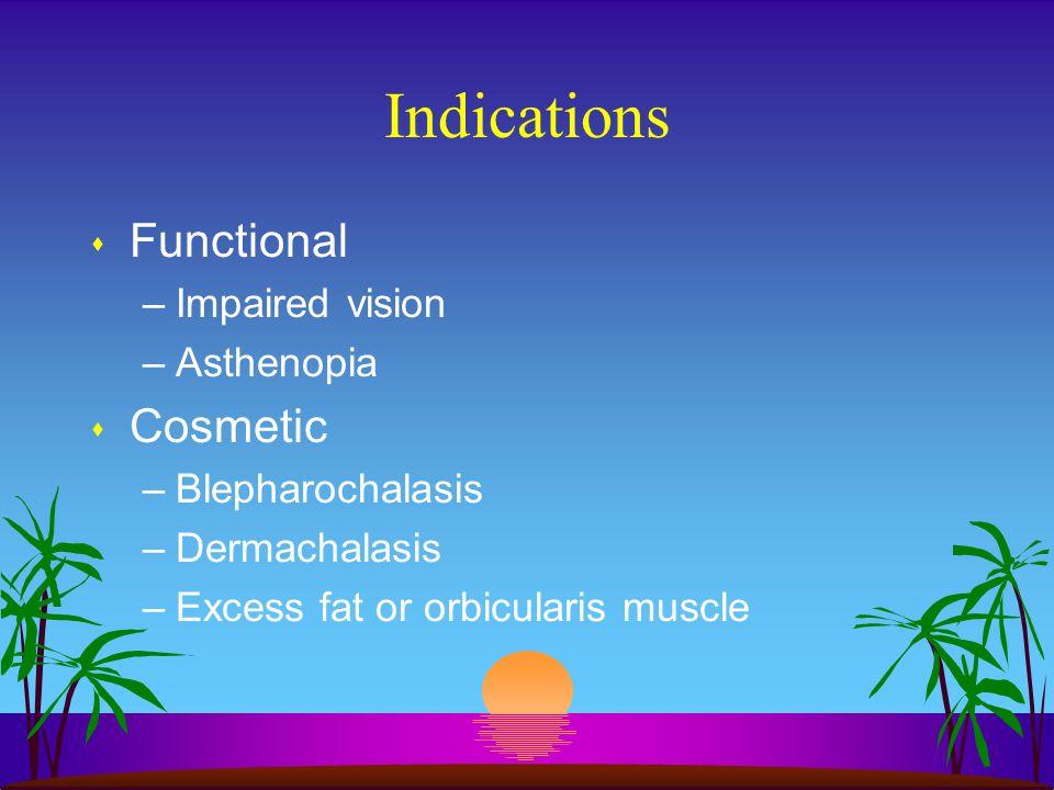 Precautions s Ocular anatomy- Proptosis, Dry eyes s Systemic- Coagulopathy, Shingles, MI s Meds- NSAIDS, Anticoagulants s Social- Tobacco