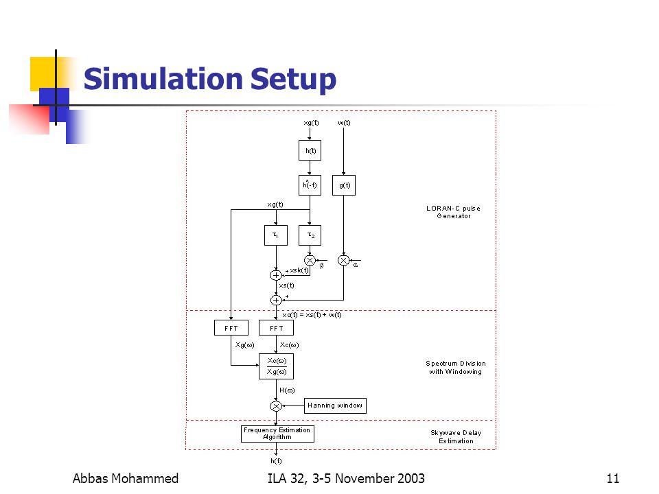 Abbas MohammedILA 32, 3-5 November 200311 Simulation Setup