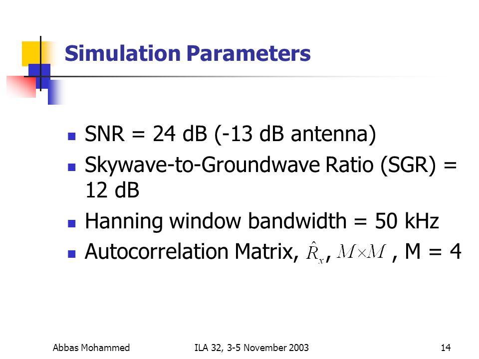 Abbas MohammedILA 32, 3-5 November 200314 SNR = 24 dB (-13 dB antenna) Skywave-to-Groundwave Ratio (SGR) = 12 dB Hanning window bandwidth = 50 kHz Autocorrelation Matrix,,, M = 4 Simulation Parameters