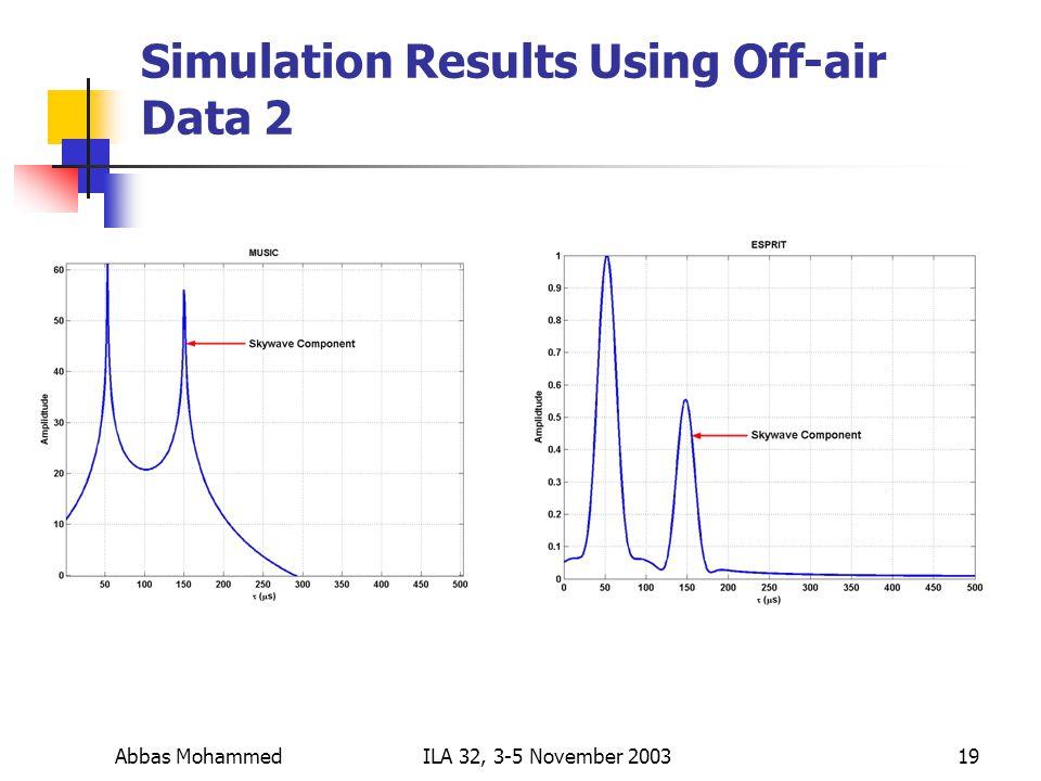 Abbas MohammedILA 32, 3-5 November 200319 Simulation Results Using Off-air Data 2
