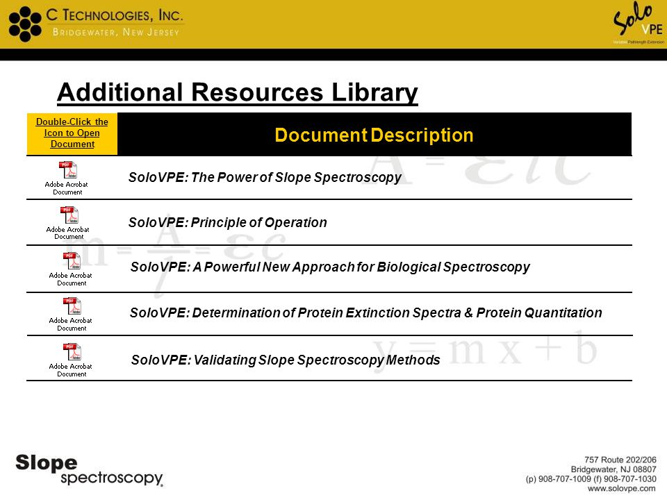 Double-Click the Icon to Open Document Additional Resources Library SoloVPE: The Power of Slope Spectroscopy Document Description SoloVPE: Principle o