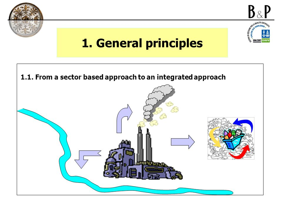 1.General principles 1.1.