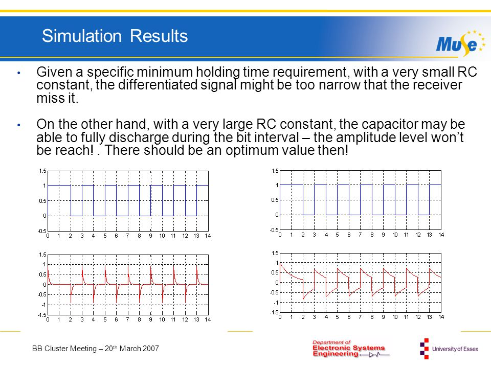 BB Cluster Meeting – 20 th March 2007 Simulation Results Given a specific minimum holding time requirement, with a very small RC constant, the differentiated signal might be too narrow that the receiver miss it.