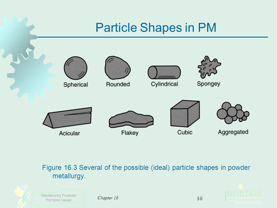 Manufacturing Processes Prof Simin Nasseri Chapter 16 10 Figure 16.3 Several of the possible (ideal) particle shapes in powder metallurgy. Particle Sh