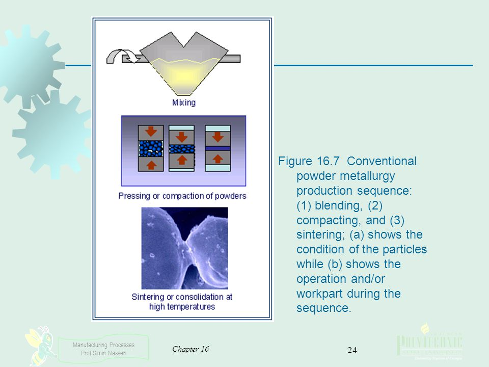 Manufacturing Processes Prof Simin Nasseri Chapter 16 24 Figure 16.7 Conventional powder metallurgy production sequence: (1) blending, (2) compacting,