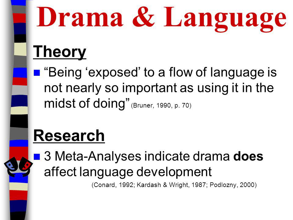 Drama & Language Theory Being exposed to a flow of language is not nearly so important as using it in the midst of doing (Bruner, 1990, p. 70) Researc