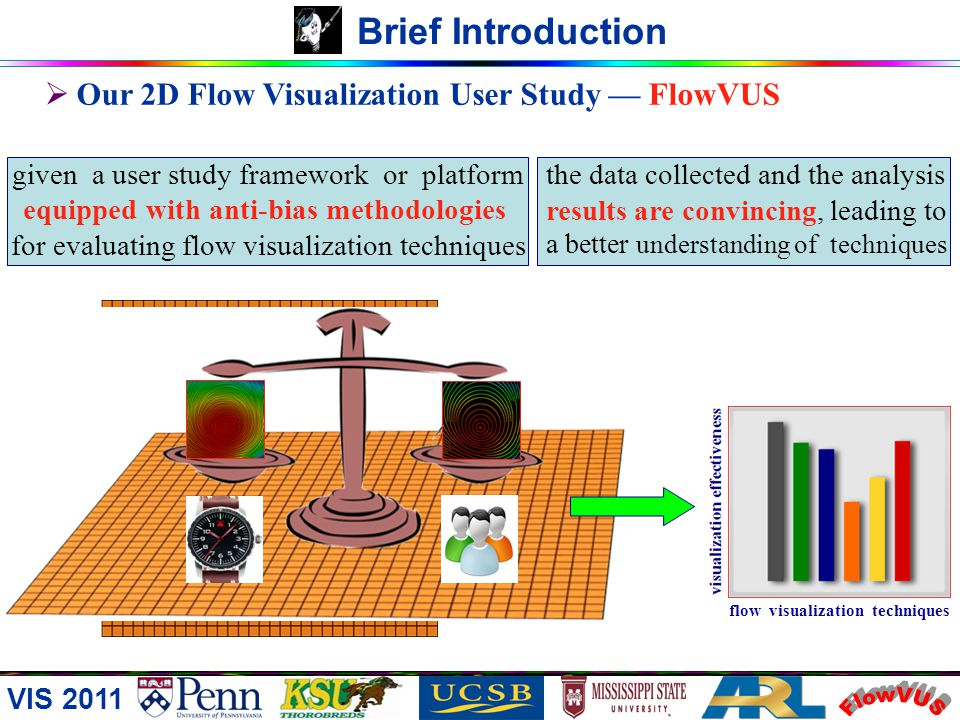 VIS 2011 Brief Introduction Our 2D Flow Visualization User Study FlowVUS motivated by the necessity for and significance of effective flow visualizati