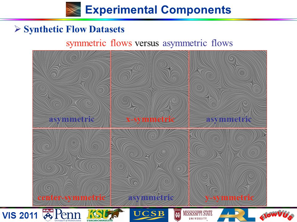 VIS 2011 Experimental Components Synthetic Flow Datasets Layout templates to synthesize flows with diverse structures yet with a relatively balanced l