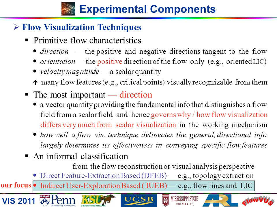 VIS 2011 Experimental Components Synthetic Flow Datasets symmetric flows versus asymmetric flows asymmetric x-symmetric asymmetric center-symmetric as
