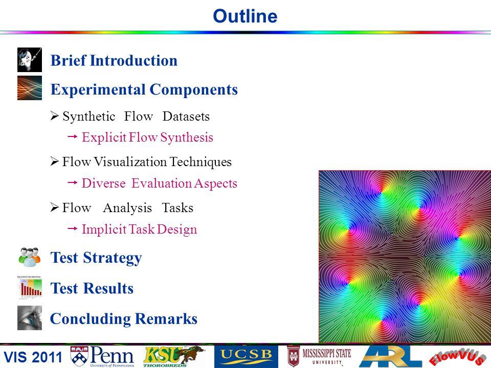 VIS 2011 Experimental Components Synthetic Flow Datasets Flow Visualization Techniques 2D Flow Visualization User Study Pipeline Flow Analysis Tasks Synthetic Flow Datasets Flow Visualization Techniques Flow Analysis Tasks three fundamental components of a typical flow vis.