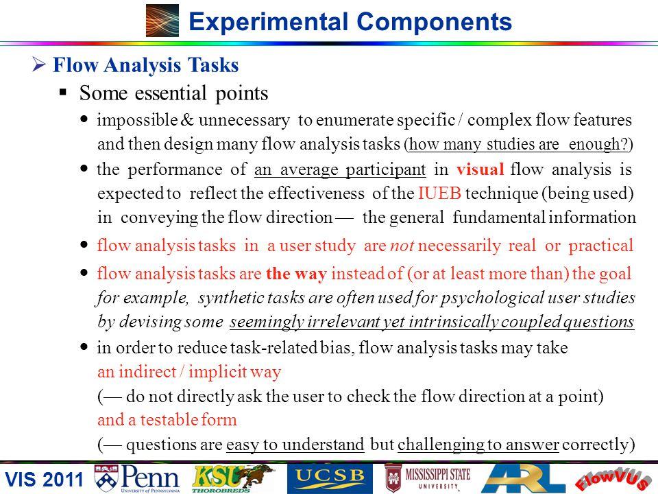 VIS 2011 Experimental Components Flow Visualization Techniques ArrowCMArrowCWStreamCM StreamCWBasicLICEnhancedLICOrientedLIC