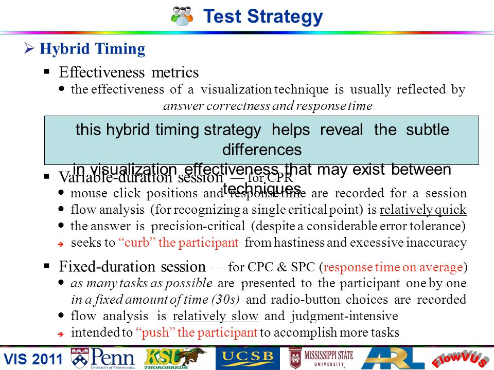 VIS 2011 Task Management Test Strategy 1 set = (1 CPR session + 1 CPC session + 1 SPC session) for one technique 1 cycle = 7 sets (one for each techni