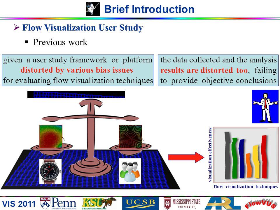 Flow Visualization User Study VIS 2011 Previous work 2D flow visualization user study (Laidlaw et al, TVCG 05) 3D flow visualization user study (Forsb