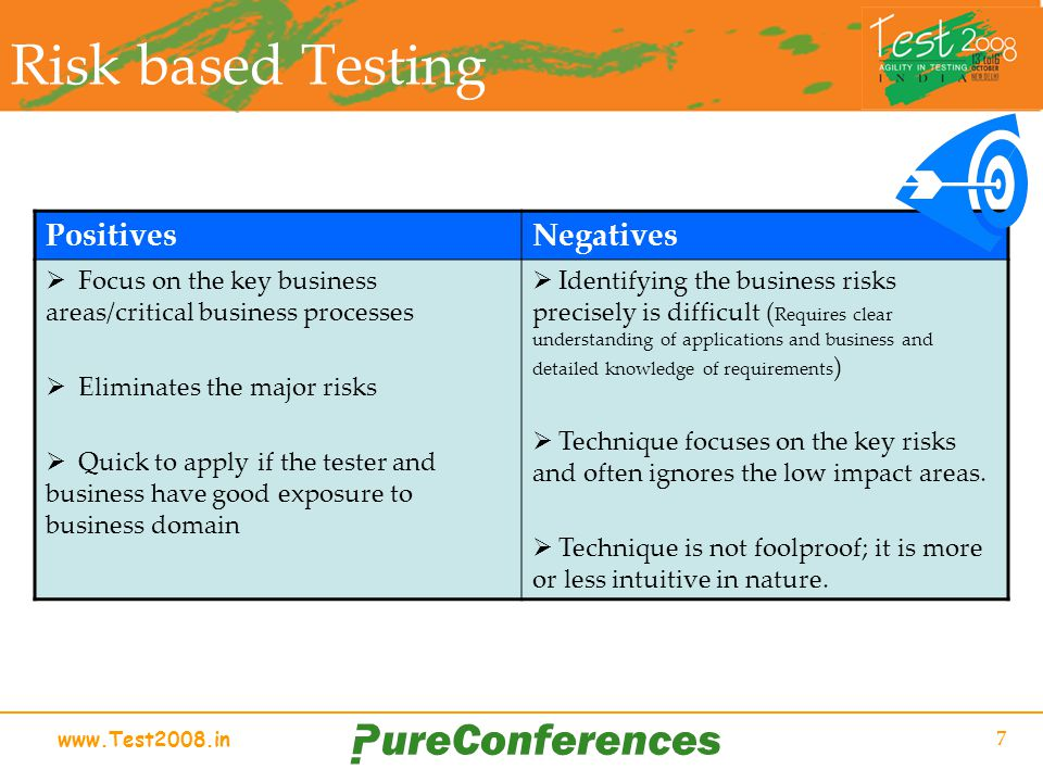 www.Test2008.in 7 Risk based Testing PositivesNegatives Focus on the key business areas/critical business processes Eliminates the major risks Quick to apply if the tester and business have good exposure to business domain Identifying the business risks precisely is difficult ( Requires clear understanding of applications and business and detailed knowledge of requirements ) Technique focuses on the key risks and often ignores the low impact areas.